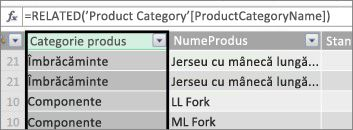 Product Category Calculated Column