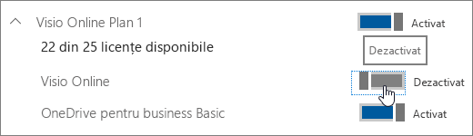 Comutați la pentru a atribui sau eliminarea unei licențe pentru Visio Online.