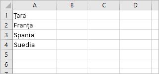 """Celula A1 conține """"Țară"""", iar celulele A2 până la A4 conțin numele țărilor: Franța, Spania, Suedia"""