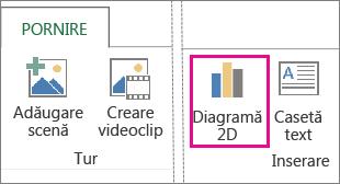 Butonul Diagramă 2D pe fila Pornire Power Map