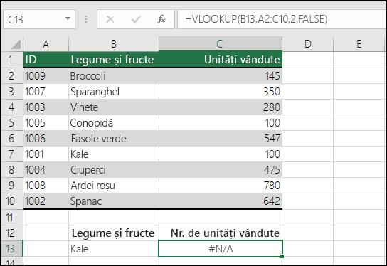 Eroarea #NA în VLOOKUP: Valoarea de căutare nu se află în prima coloană a matricei de tabel