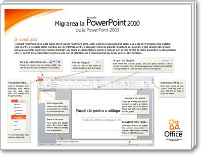 Imagine redusă pentru Ghidul de migrare PowerPoint