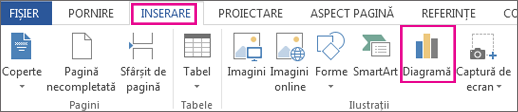 Butonul Diagramă în grupul Ilustrații pe fila Inserare din Word