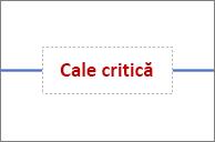 Casetă text Conector