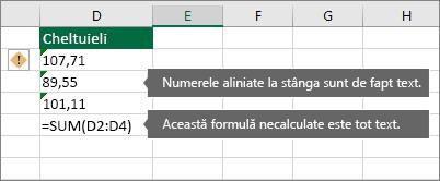 Celulele care conțin numerele stocate ca text cu triunghiuri verzi
