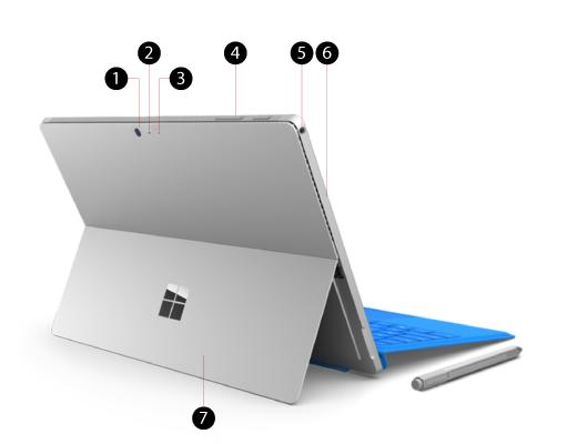 Partea din spate a Surface Pro 4, cu explicații pentru caracteristici, porturi și andocări.