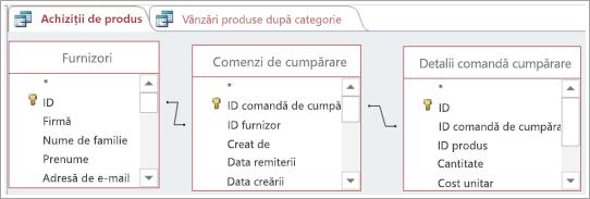 Utilizând un tabel pentru a conecta indirect două alte tabele