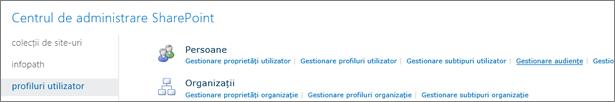 Pe pagina profiluri de utilizator linkul gestionare audiențe