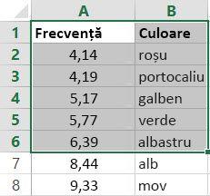 Exemplu de tabel, care este o matrice