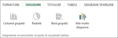 Galeria de diagrame de analiză rapidă