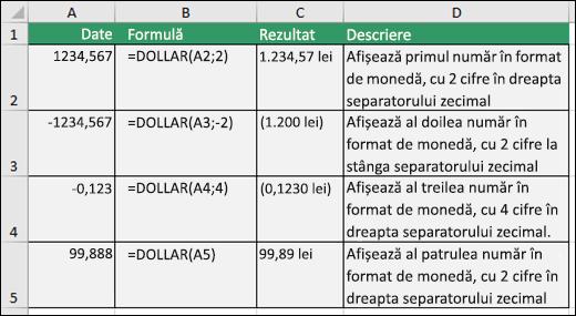 Exemple de funcția DOLLAR
