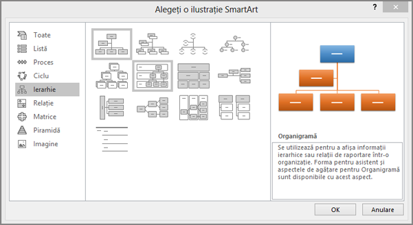 Afișează caseta de dialog SmartArt cu opțiunea Ierarhie selectată