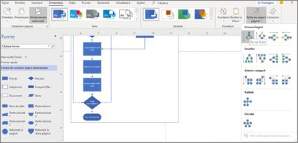 Schemă logică cu o varietate de opțiuni de proiectare și aspect