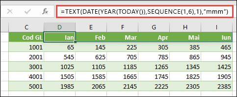Utilizați SEQUENCE cu TEXT, DATE, YEAR și TODAY pentru a crea o listă dinamică de luni pentru rândul nostru antet.