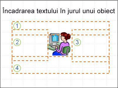 diapozitiv cu obiect, casete text afișate și numerotate, niciun text.