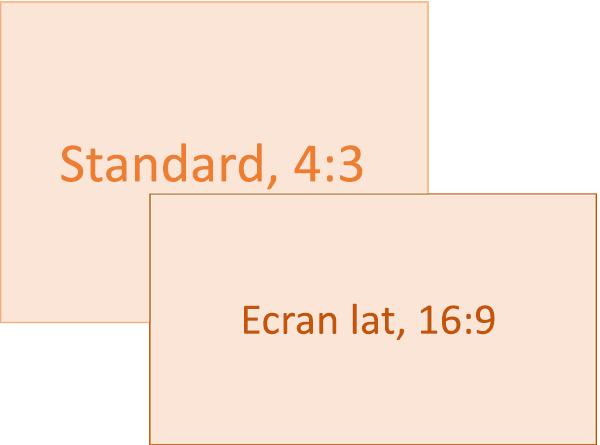 Comparație între standard (la stânga) și rate de dimensiune diapozitiv ecran lat (dreapta)