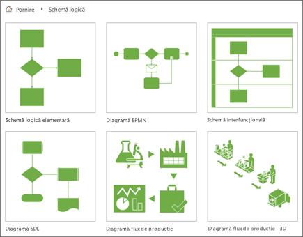 Captură de ecran cu șase miniaturi de diagrame pe pagina categoriei Schemă logică.