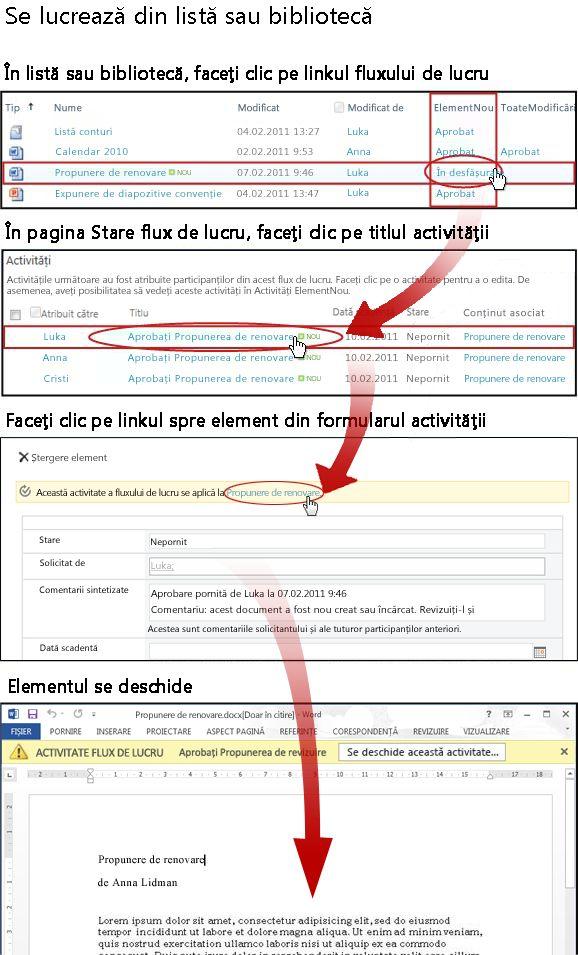 Accesarea elementului și formularului de activități din listă sau bibliotecă