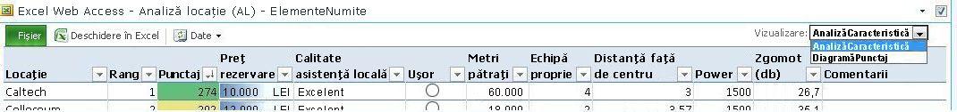 Bară de instrumente Parte Web EWA afișând selecția verticală Vizualizare din Elemente numite