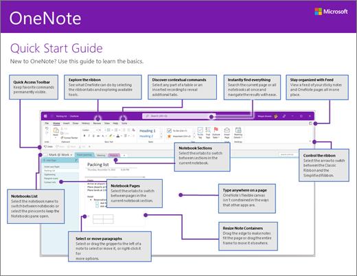 Ghid de pornire rapidă OneNote 2016 (Windows)