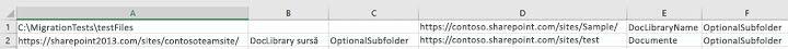 Instrument de migrare SPO eșantion format atunci când se utilizează un fișier CSV
