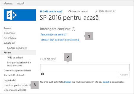 Ecranul de pornire cu public orientate link, părți web și documente