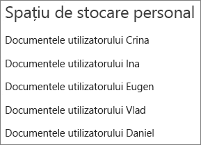 Listați linkurile la conturile OneDrive ale utilizatorilor