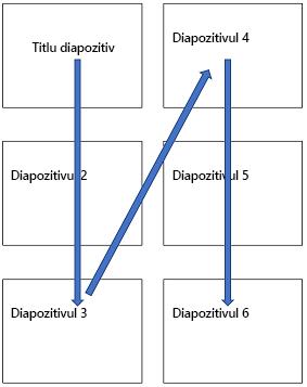 Aspect vertical cu mai multe diapozitive pe o pagină imprimată