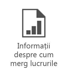 PMO - Informații