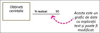Formă cu explicație text grafic, text etichetă de date: acest lucru poate fi modificată