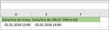 Data de începere a 1/1/16 1:00 PM; Data de sfârșit a 1/2/16 2:00 PM