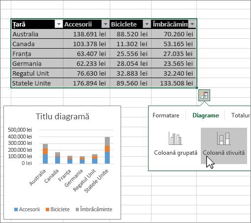 Crearea de diagrame cu Analiza rapidă