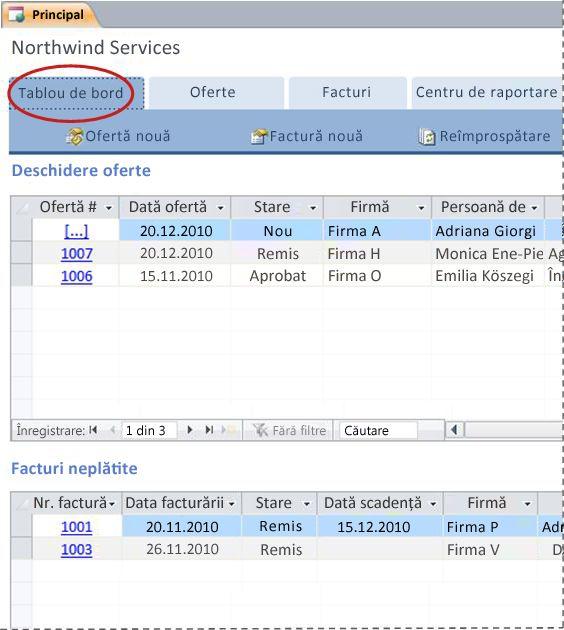 Fila Tablou de bord din șablonul pentru baze de date Servicii