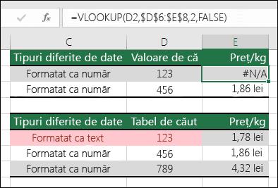 Tipuri de valori incorecte.  Exemplul prezintă o formulă VLOOKUP care returnează o eroare #N/A, deoarece elementul de căutare este formatat ca număr, dar tabelul de căutare este formatat ca text.