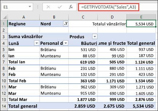Exemplu de utilizare a funcției GETPIVOTDATA pentru a returna date dintr-un PivotTable.