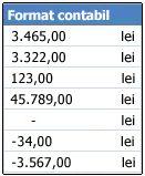 Formatul de număr Contabil aplicat pentru celule