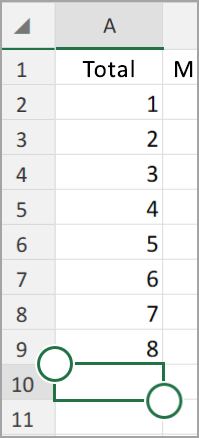 Tabletă Android Excel însumare automată
