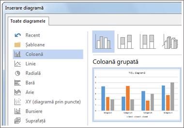 Caseta de dialog Inserare diagramă afișând opțiunile și examinarea diagramei