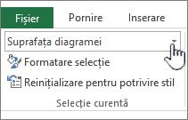 Zona de selecție curentă cu selecția element evidențiată