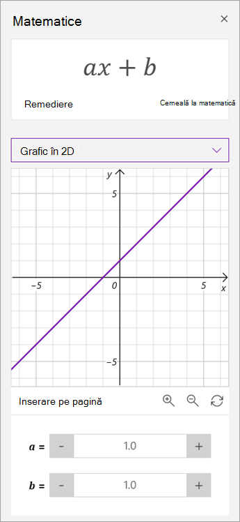 Manipulați parametrii a și b într-un grafic.