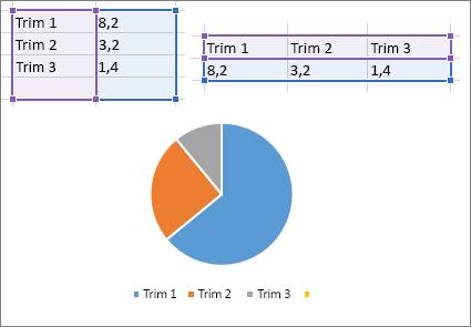Diagramă radială