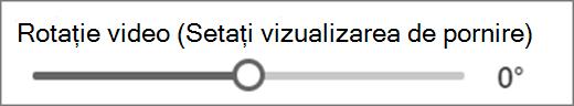 rotație video