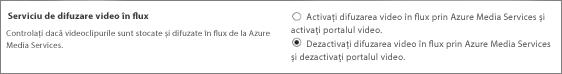 Dezactivarea setării Office 365 Video în centrul de administrare SharePoint Online