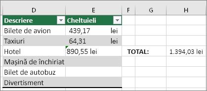 Eroarea #VALUE! a dispărut și a fost înlocuită cu rezultatul formulei. Triunghi verde în celula E4
