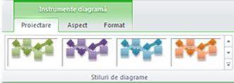 Instrumente diagramă