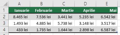 Utilizați un rând pentru titlurile de tabel, cum ar fi ianuarie, februarie, martie, etc.