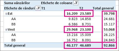 Subtotaluri și totaluri generale PivotTable