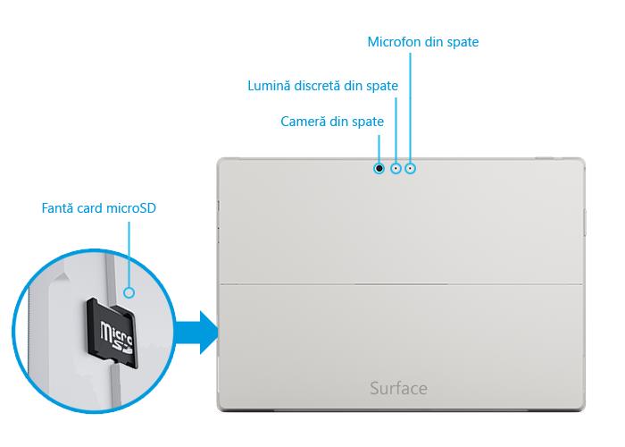 Surface Pro 3 caracteristici din spate