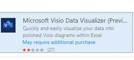 Programul de completare Vizualizatorul de date pentru afișare