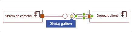 Ghidaj galben pe forma de interfață necesare